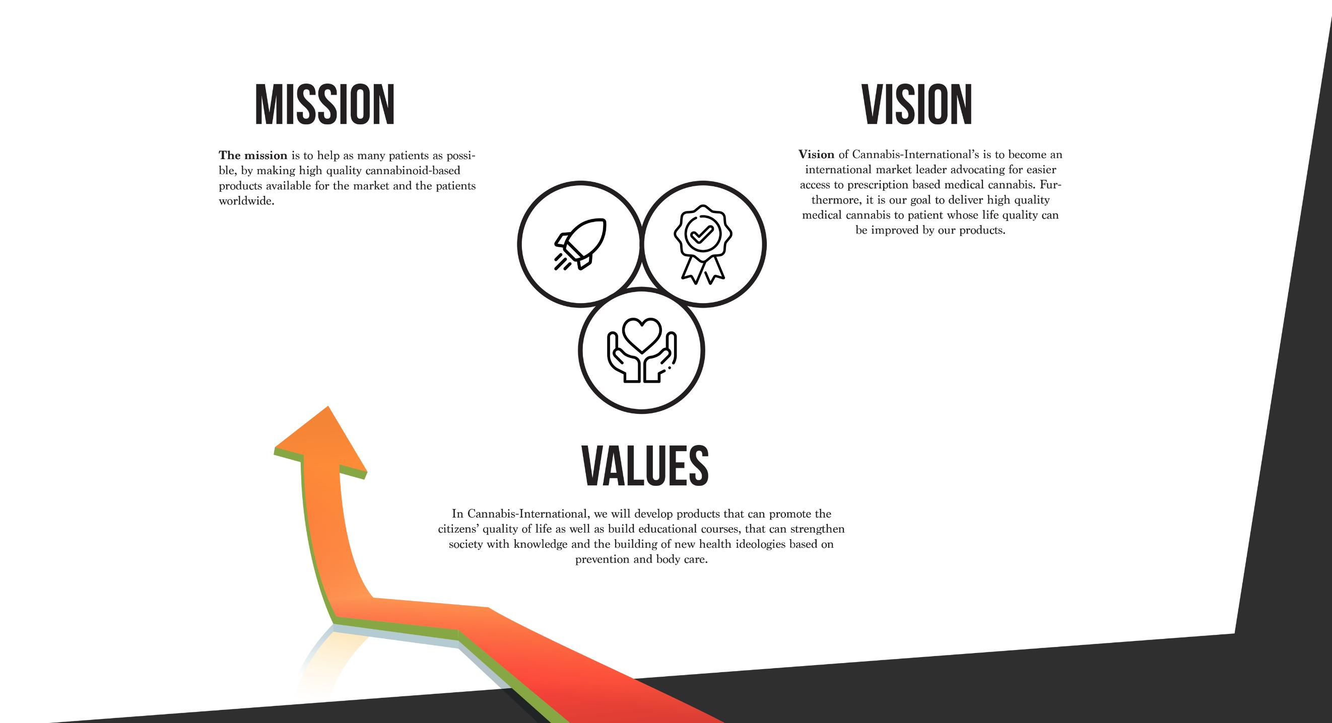 Engelsk Mission / vision
